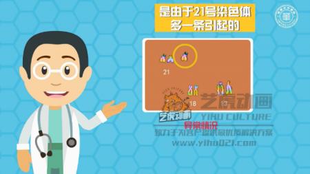 医学宣传动画
