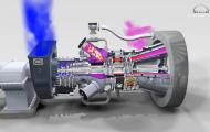 燃气轮机-三维工业原理动画