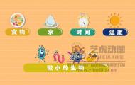 六步洗手法-食品安全动画